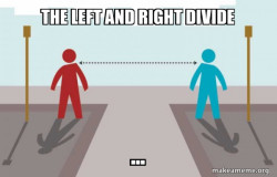 The left and right divide