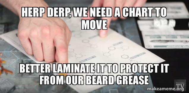 Herp derp, we need a chart to move Better laminate it to