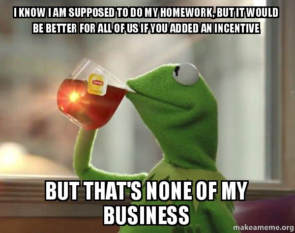 Best site to do my business homework help – YZ Solutions