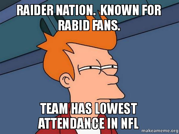 Rspiders Reddit Raider Nation. Known F...