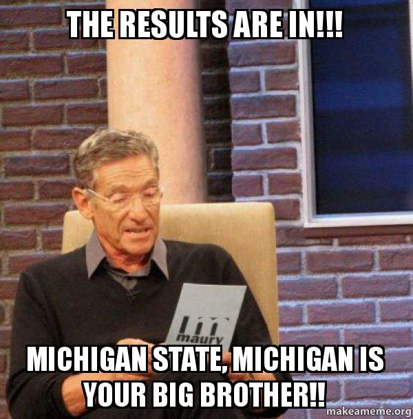 the results are gnc090 the results are in!!! michigan state, michigan is your big brother