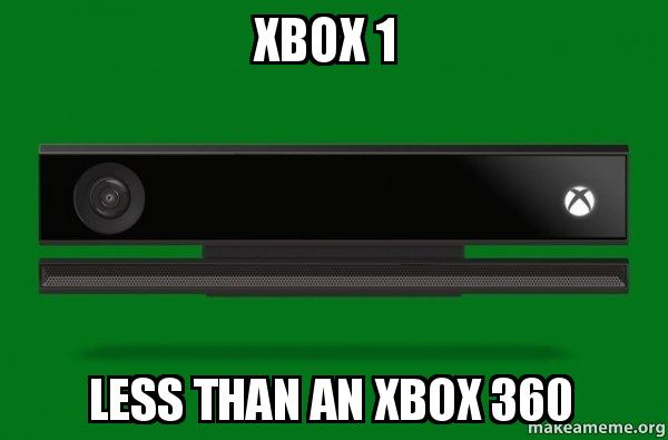 how to make xbox iso